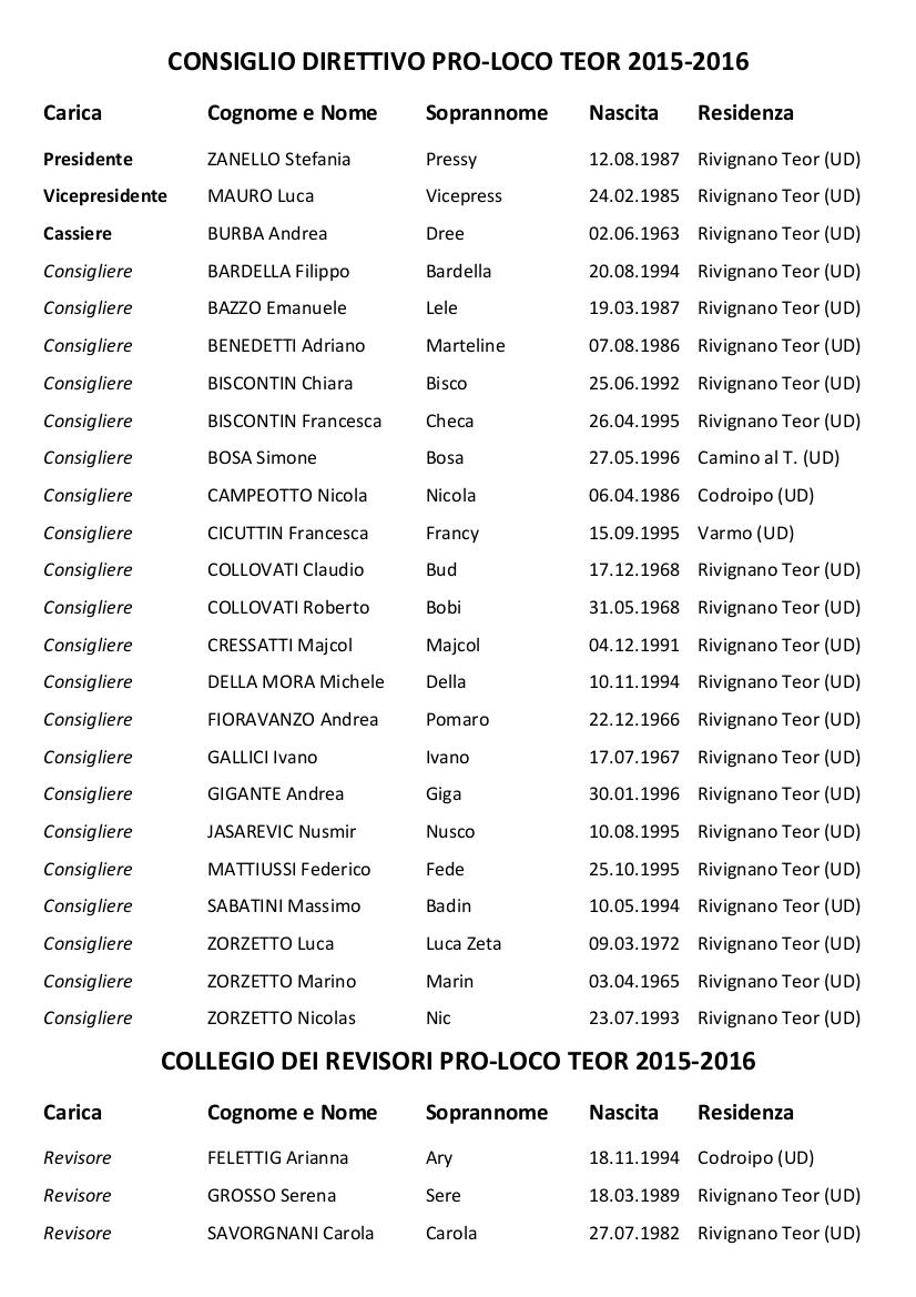 DIRETTIVO E SOCI 2015-2016(1)